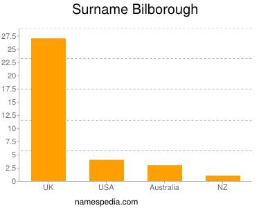 Surname Bilborough