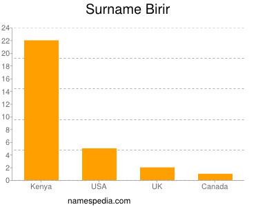 Surname Birir