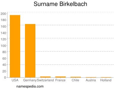 Surname Birkelbach