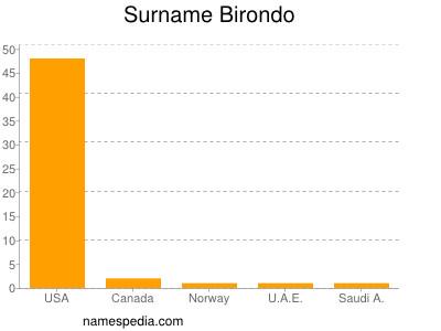 Surname Birondo