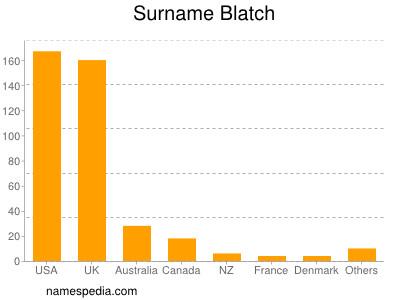 Surname Blatch