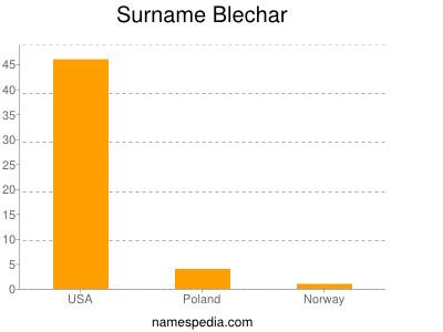 Surname Blechar