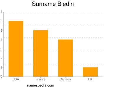 Surname Bledin