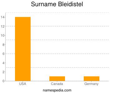 Surname Bleidistel