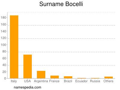 nom Bocelli