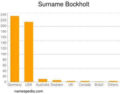 Surname Bockholt