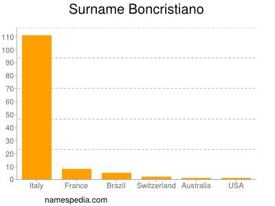 Surname Boncristiano