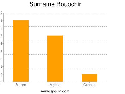 Surname Boubchir