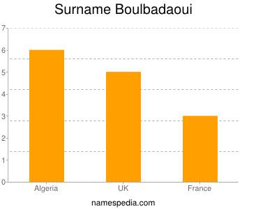 Surname Boulbadaoui