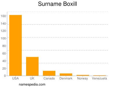 Surname Boxill