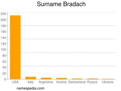 Surname Bradach