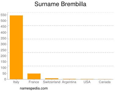 Surname Brembilla