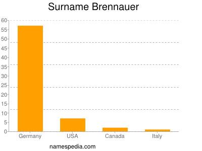 Surname Brennauer