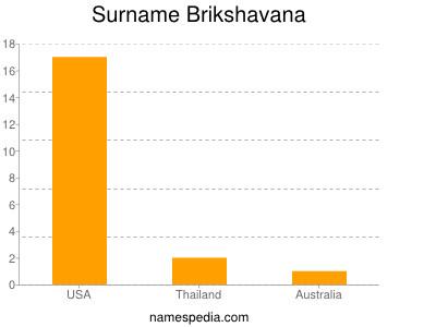 Surname Brikshavana