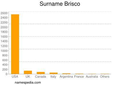 Surname Brisco