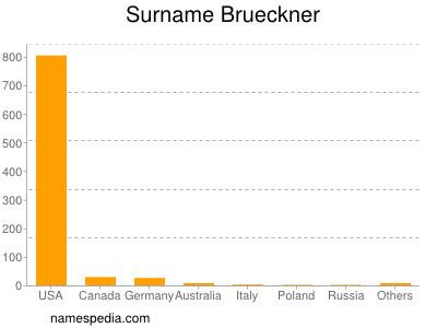 Surname Brueckner