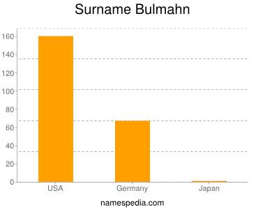 Surname Bulmahn