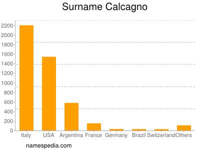 Surname Calcagno