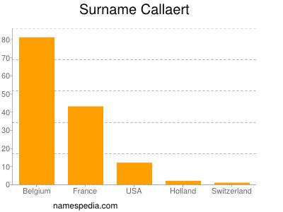 Surname Callaert