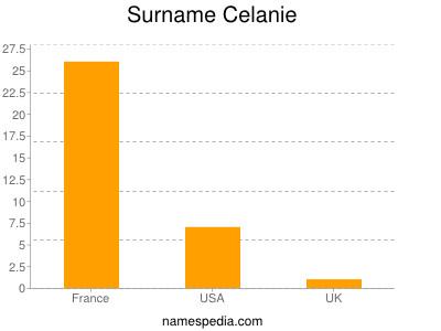 Surname Celanie