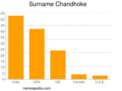 Surname Chandhoke