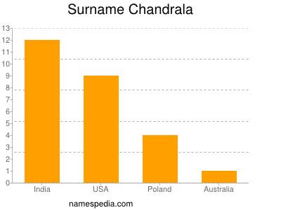 Surname Chandrala