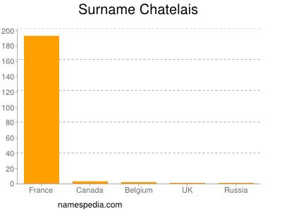Surname Chatelais