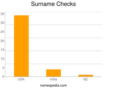 Surname Checks