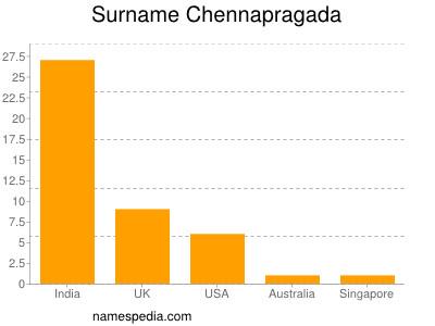 Surname Chennapragada