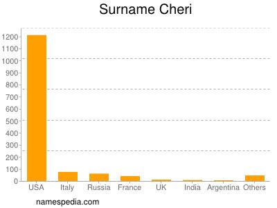 Surname Cheri