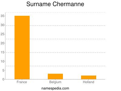 Surname Chermanne