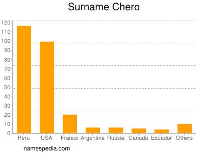 Surname Chero