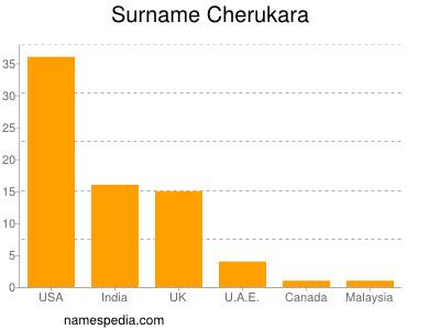 Surname Cherukara
