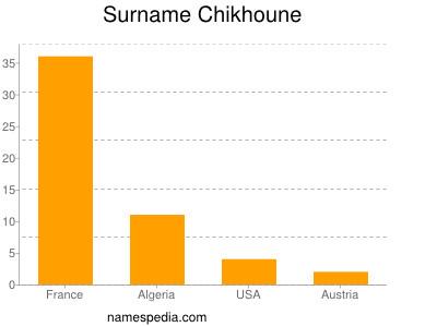 Surname Chikhoune