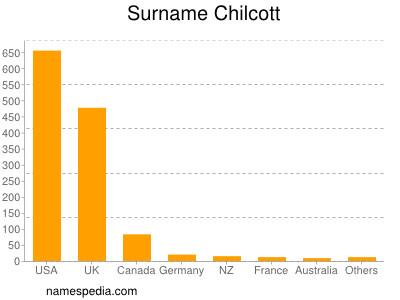 Surname Chilcott