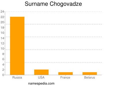 Surname Chogovadze