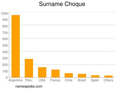 Surname Choque