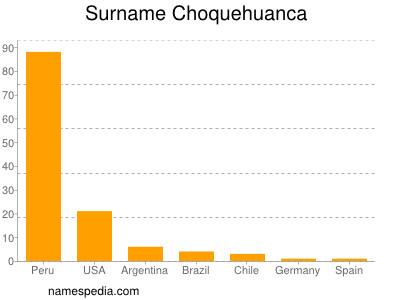 Surname Choquehuanca