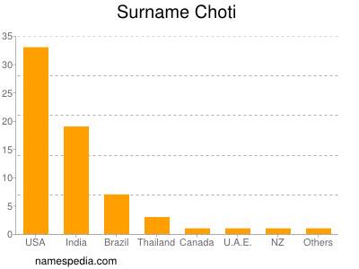 Surname Choti