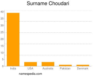 Surname Choudari
