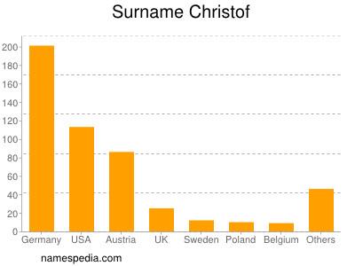 Surname Christof