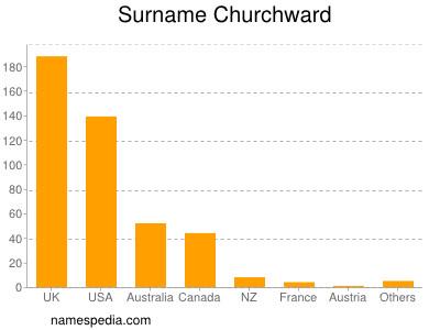 Surname Churchward