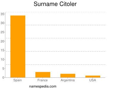 Surname Citoler