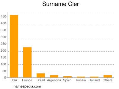 Surname Cler