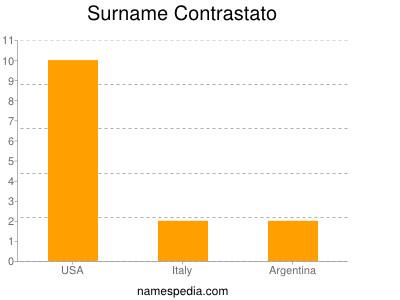 Surname Contrastato