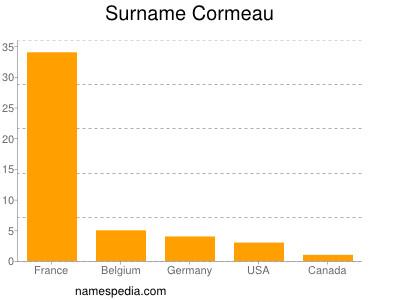 Surname Cormeau