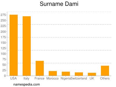 Surname Dami