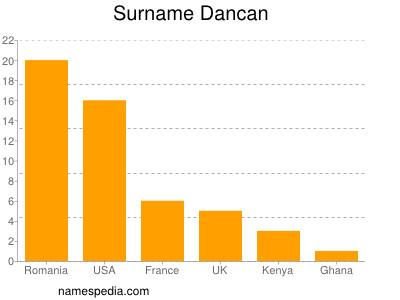 Surname Dancan