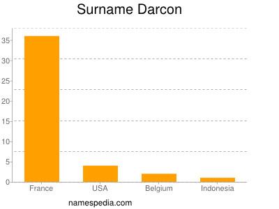 Surname Darcon
