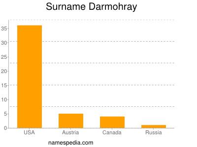 Surname Darmohray